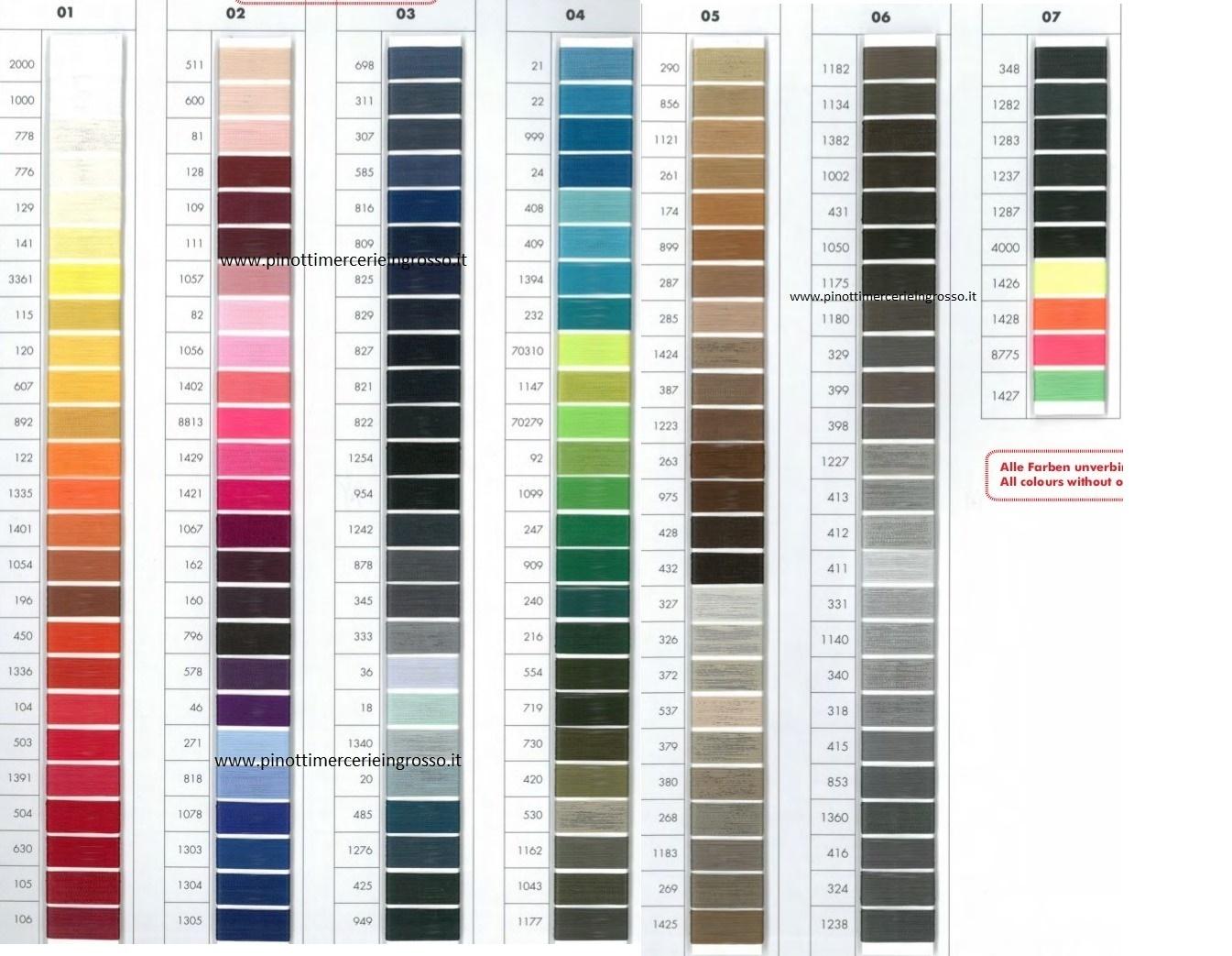 AMANN SABAFLEX 80 - 2000 MT - Fabrics haberdashery sewing